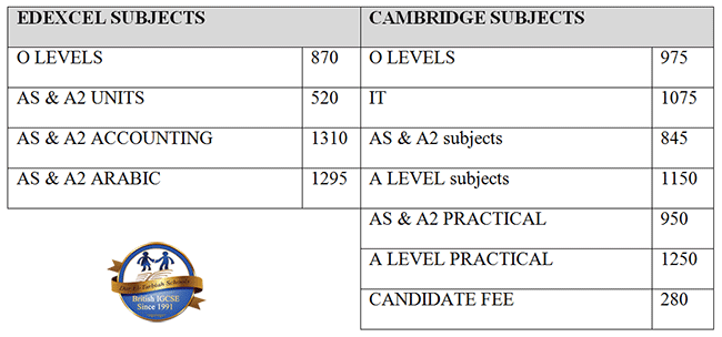 The British CouncilIGCSE Examination registration fees