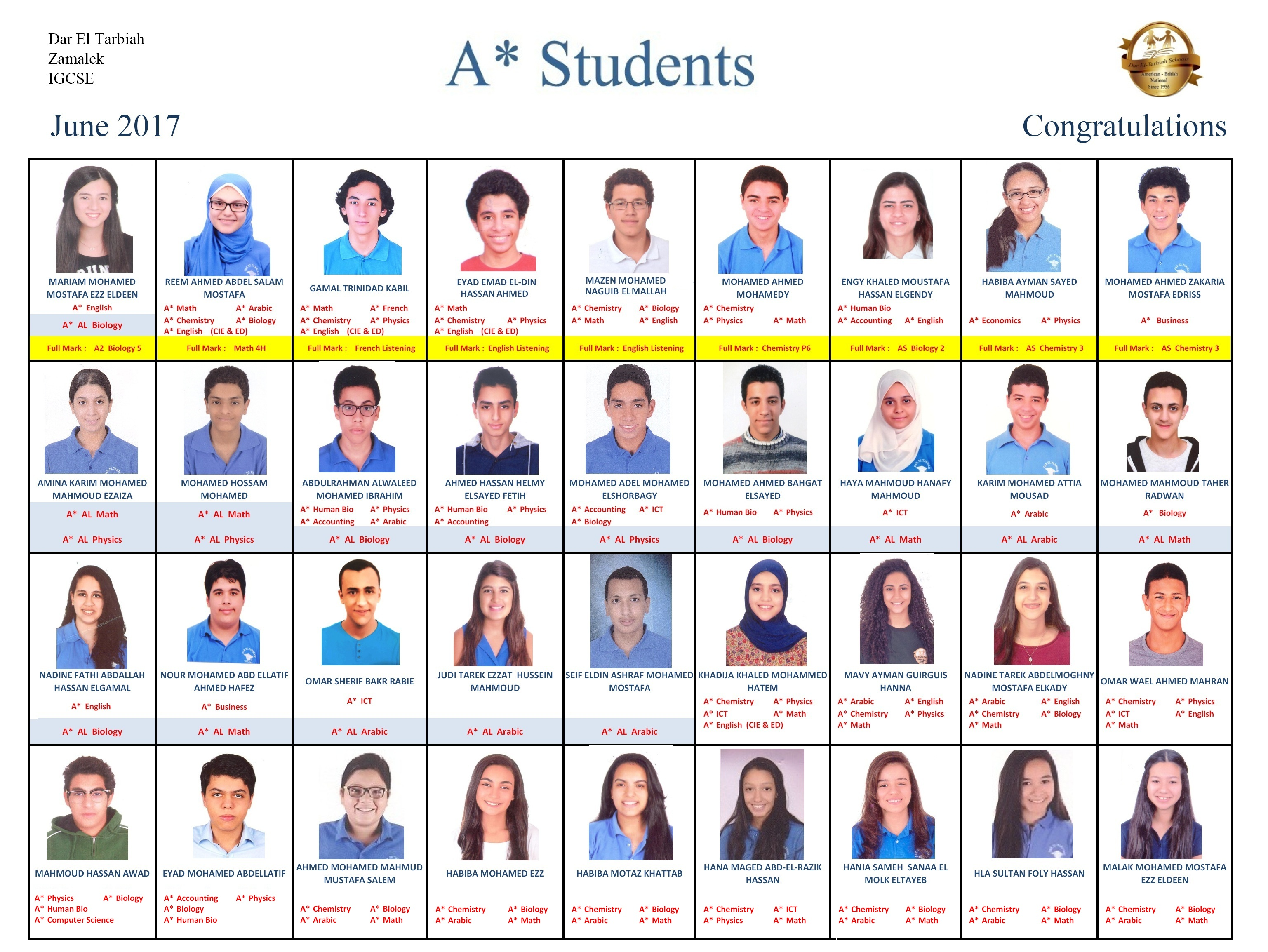 IG Zamalek : A* Students 2017
